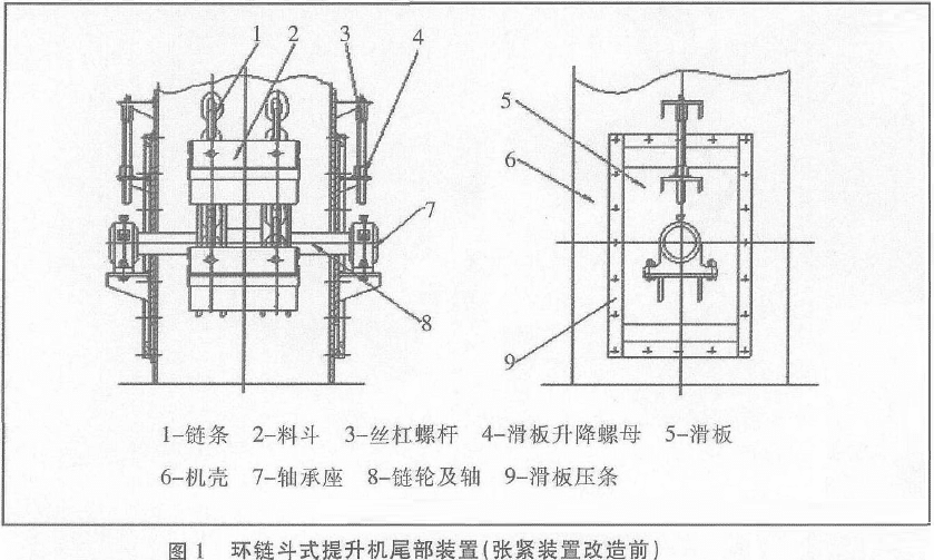斗式提升机张紧装置