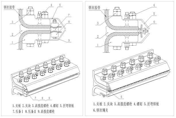 钢丝胶带斗式提升机接头夹具构成及安装方法